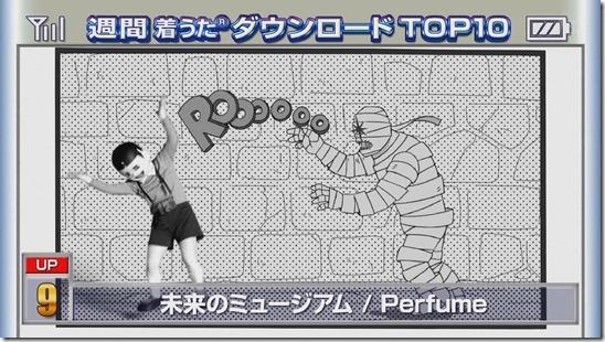 dora_perfume